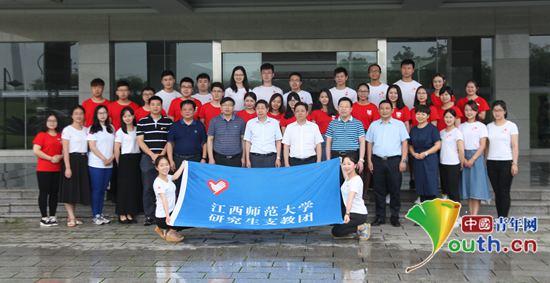 江西师范大学第十九届研究生支教团成员简介