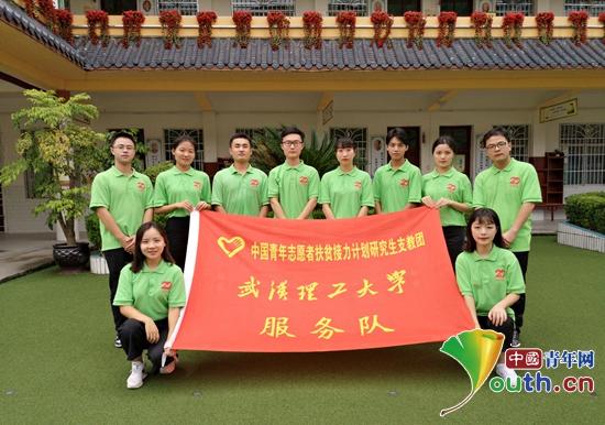 武汉理工大学第二十届研究生支教团成员简介